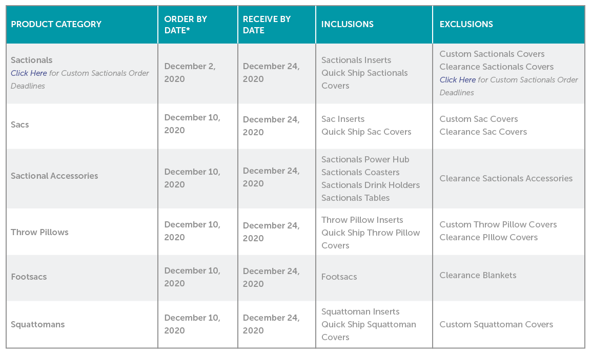 Chart displaying ordering deadlines for delivery by 12/24